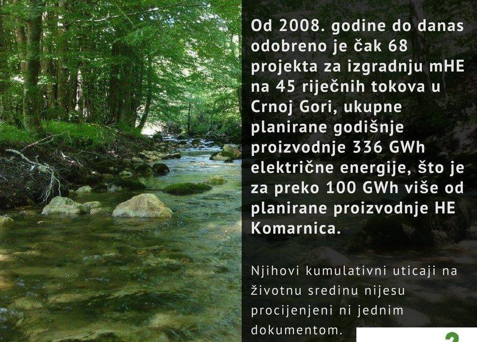Web baner o malim hidroelektranama u Crnoj Gori